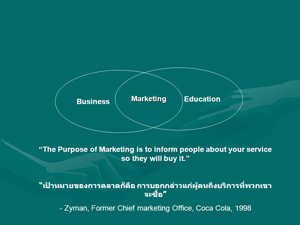 เป้าหมายของการตลาดก็คือ การบอกกล่าวแก่ผู้คนถึงบริการที่พวกเขาจะซื้อ