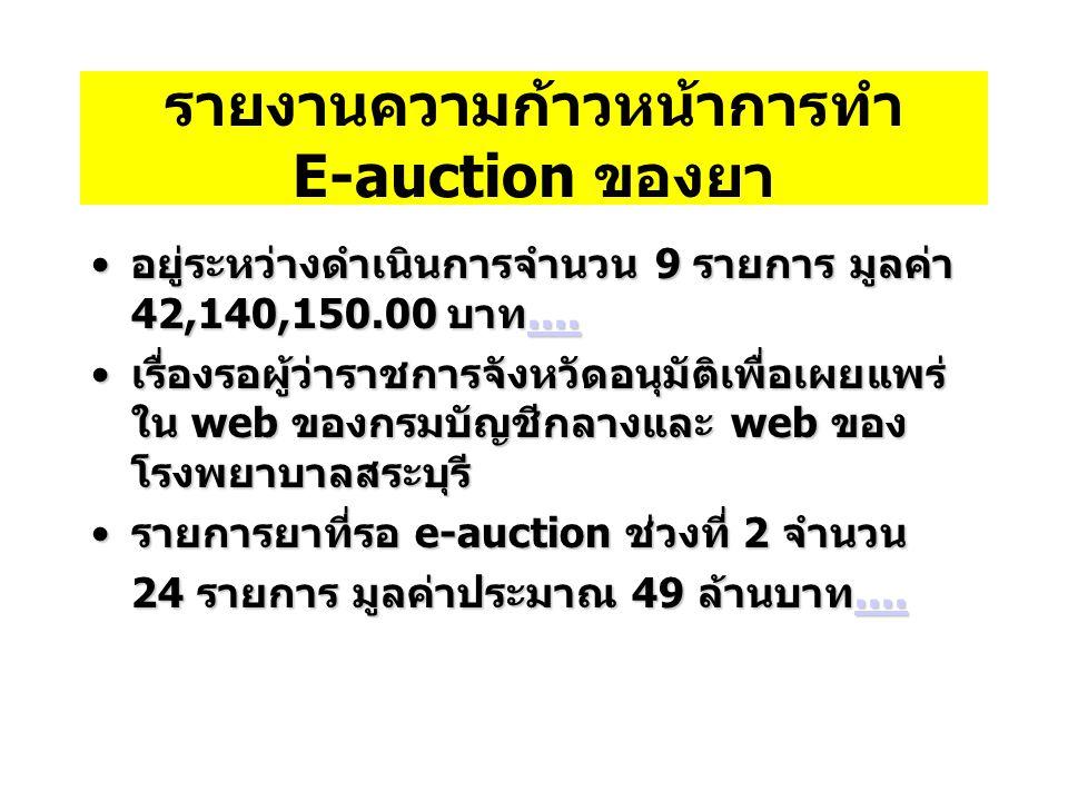รายงานความก้าวหน้าการทำ E-auction ของยา