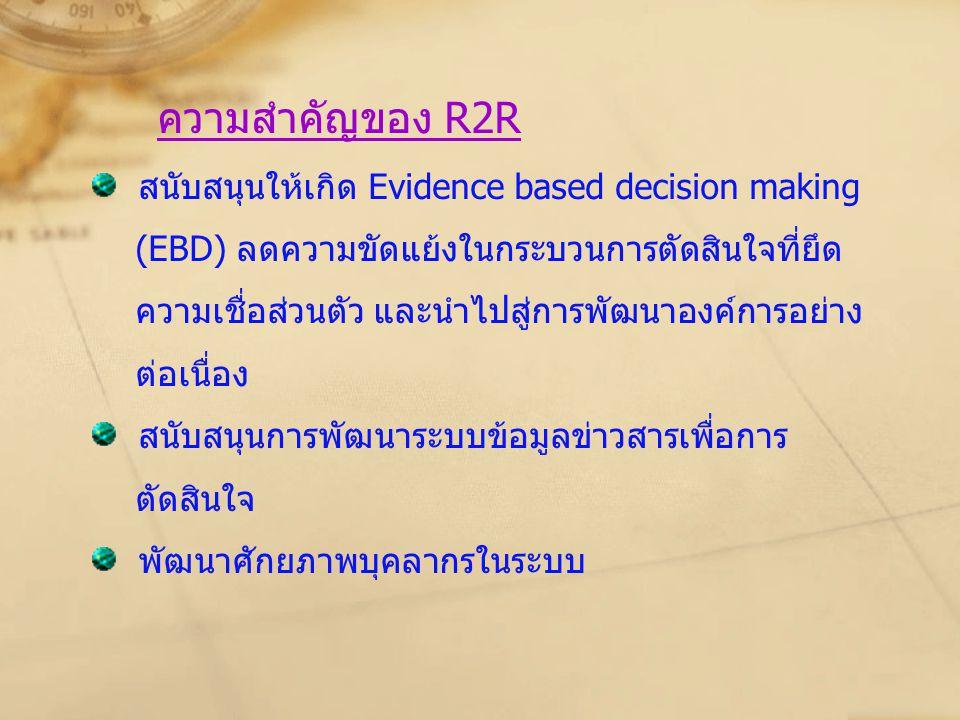 ความสำคัญของ R2R สนับสนุนให้เกิด Evidence based decision making. (EBD) ลดความขัดแย้งในกระบวนการตัดสินใจที่ยึด.
