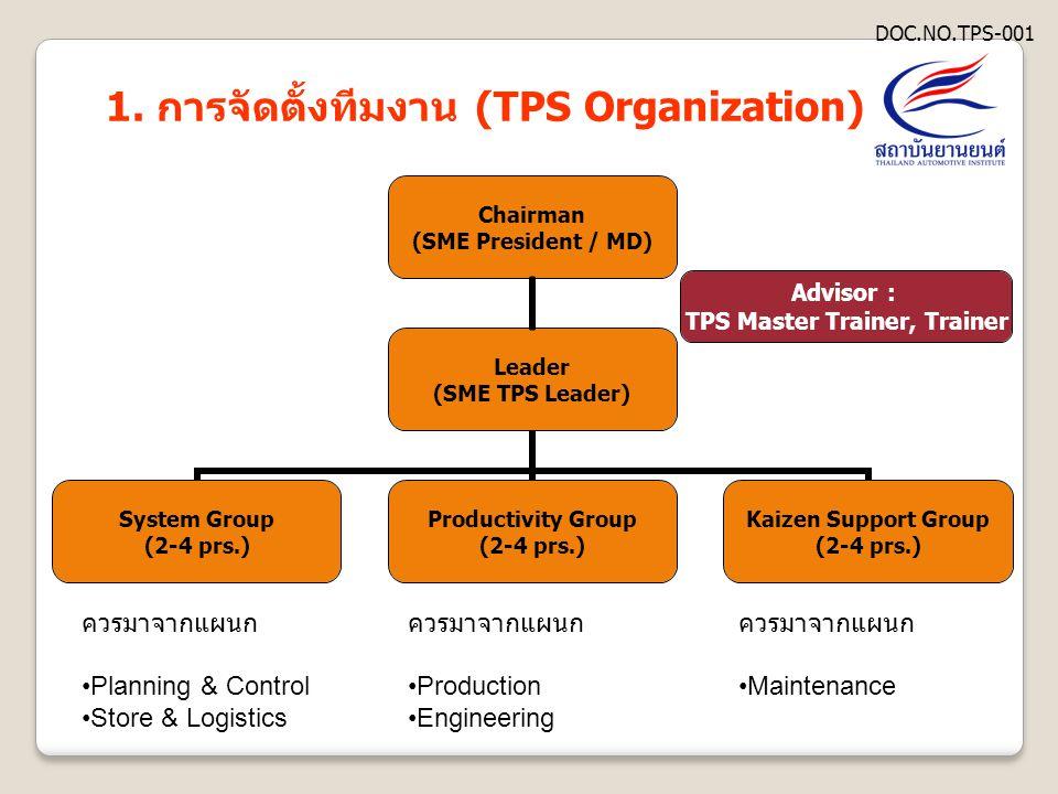1. การจัดตั้งทีมงาน (TPS Organization)