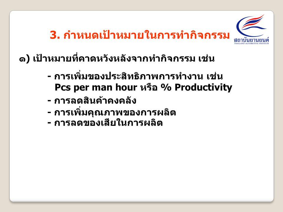 3. กำหนดเป้าหมายในการทำกิจกรรม