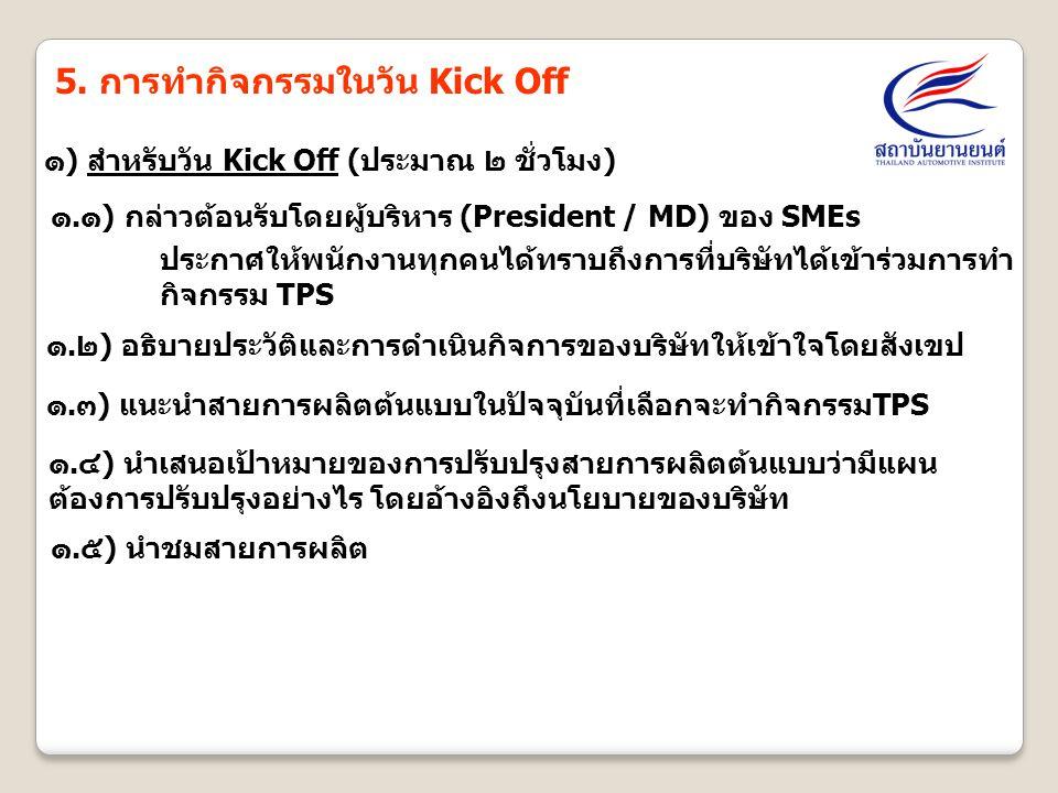 5. การทำกิจกรรมในวัน Kick Off
