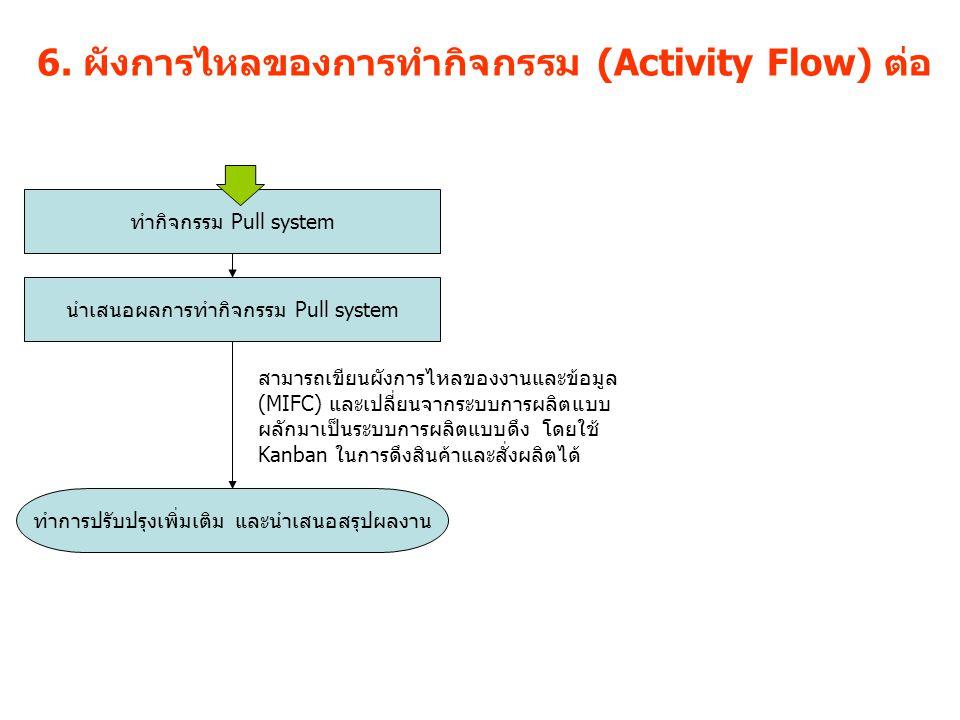 6. ผังการไหลของการทำกิจกรรม (Activity Flow) ต่อ