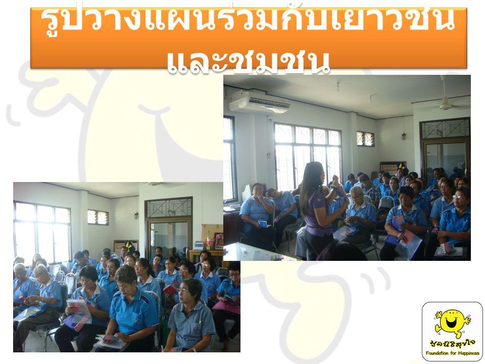 รูปวางแผนร่วมกับเยาวชนและชุมชน
