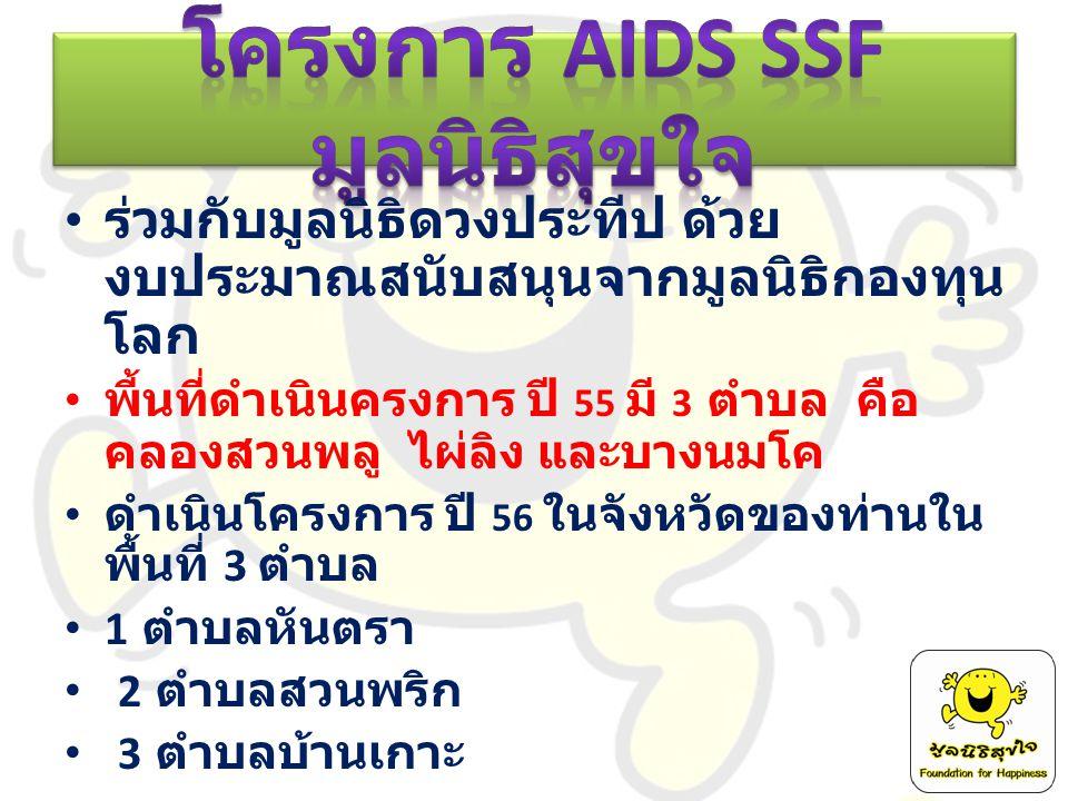 โครงการ AIDS SSF มูลนิธิสุขใจ