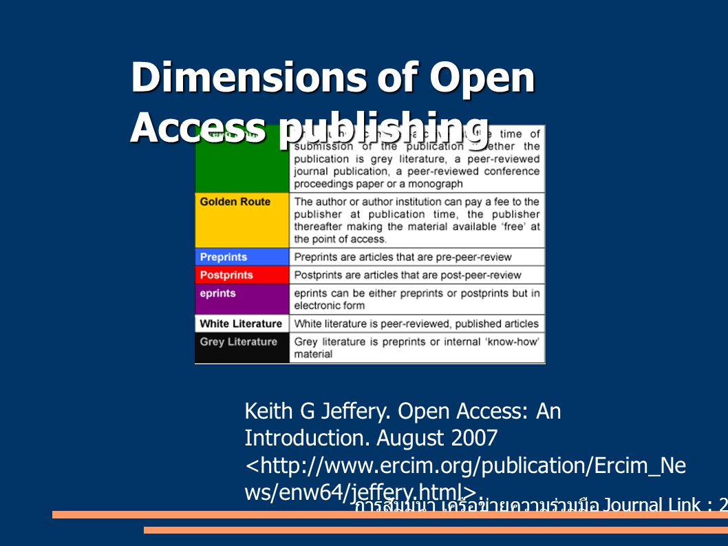 Dimensions of Open Access publishing