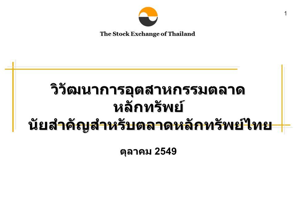 วิวัฒนาการอุตสาหกรรมตลาดหลักทรัพย์ นัยสำคัญสำหรับตลาดหลักทรัพย์ไทย