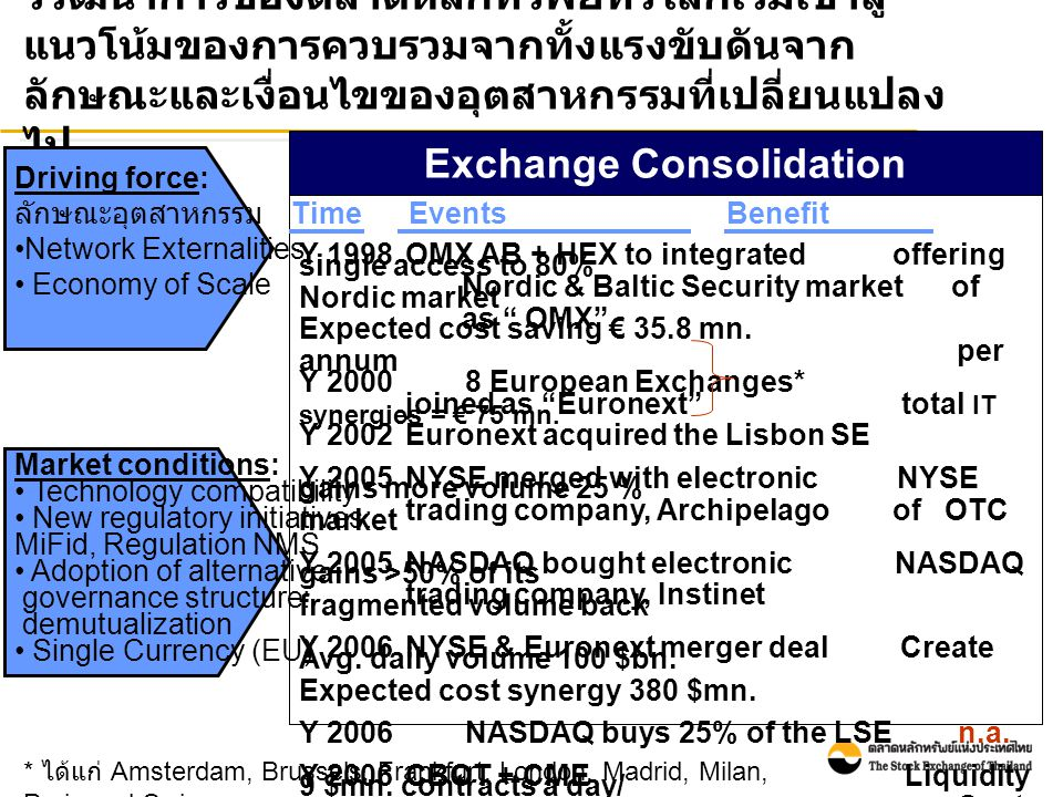 Exchange Consolidation