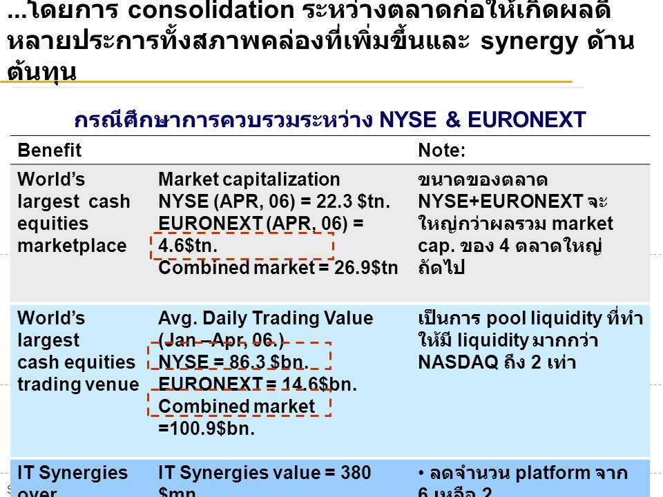 กรณีศึกษาการควบรวมระหว่าง NYSE & EURONEXT