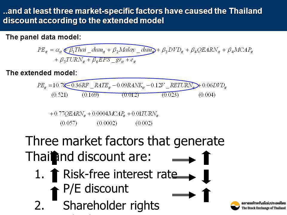Three market factors that generate Thailand discount are: