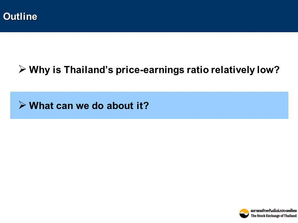 Outline Why is Thailand's price-earnings ratio relatively low What can we do about it
