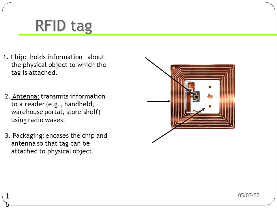 RFID tag 1. Chip: holds information about the physical object to which the tag is attached.