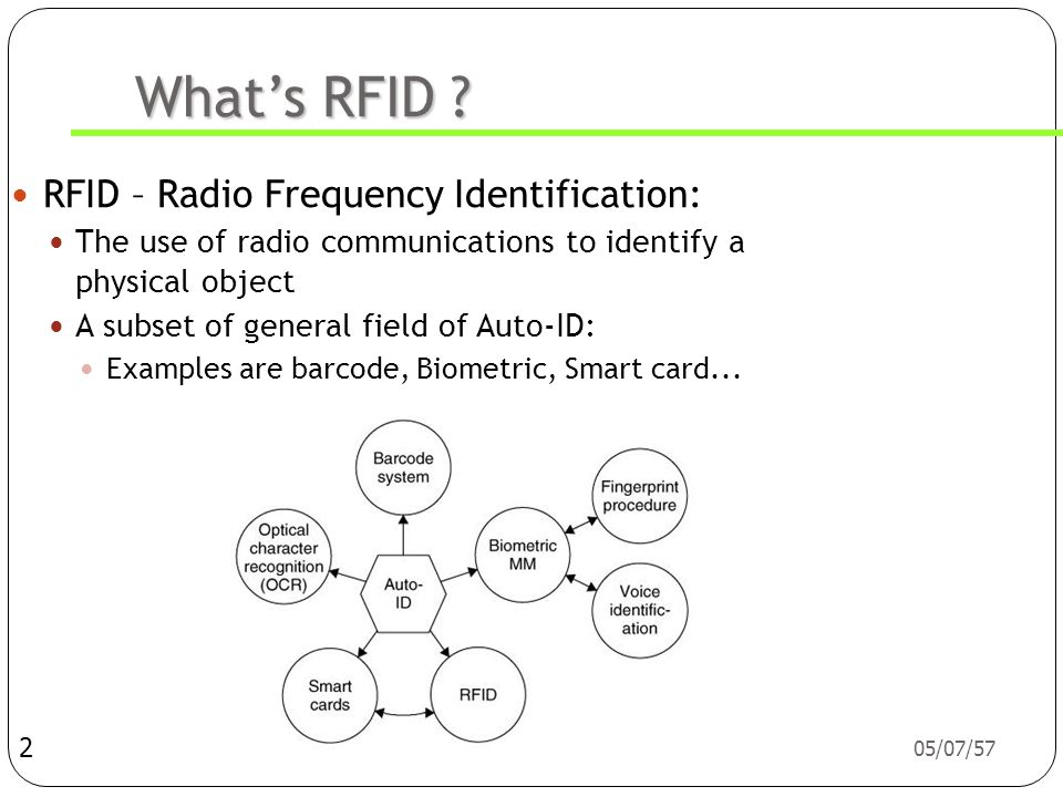 What's RFID RFID – Radio Frequency Identification: