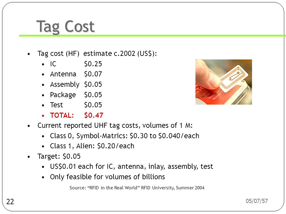 Tag Cost Tag cost (HF) estimate c.2002 (US$): IC $0.25 Antenna $0.07