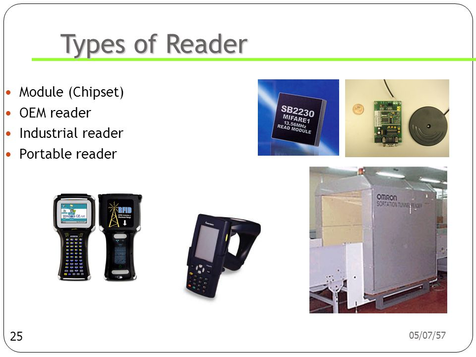 Types of Reader Module (Chipset) OEM reader Industrial reader