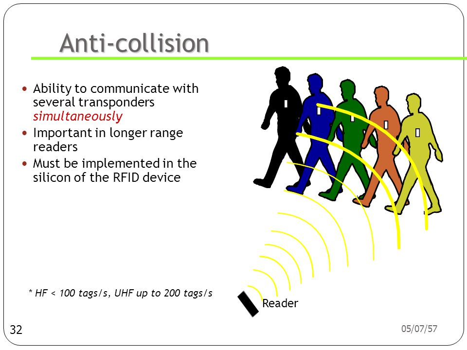 Anti-collision Ability to communicate with several transponders simultaneously. Important in longer range readers.