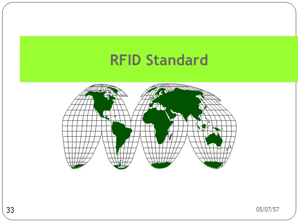 RFID Standard 03/04/60 33