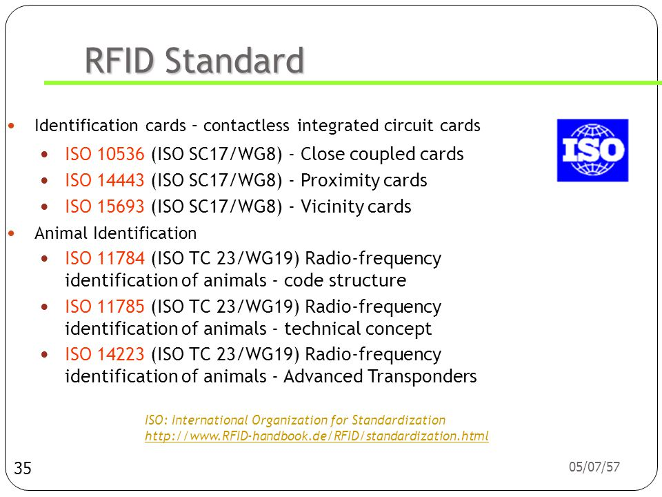 RFID Standard ISO (ISO SC17/WG8) - Close coupled cards