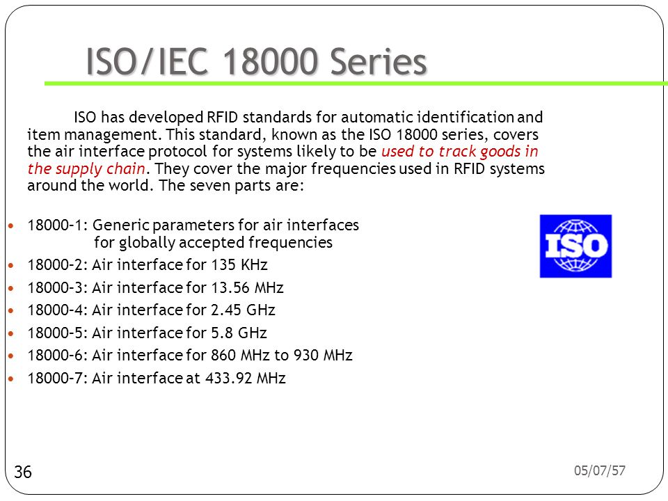 ISO/IEC 18000 Series