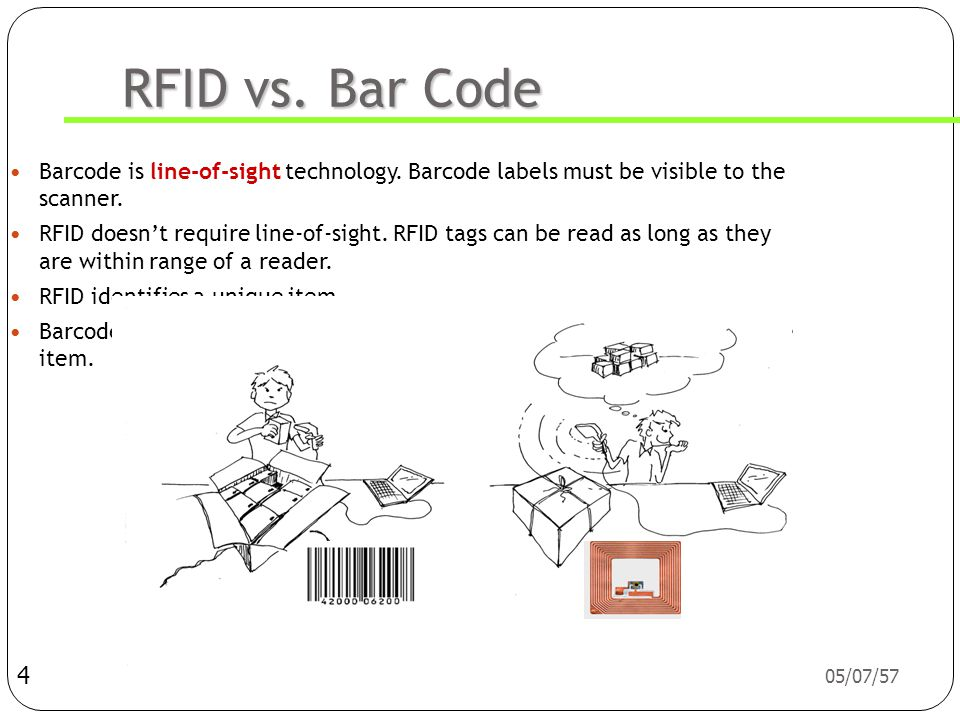 RFID vs. Bar Code Barcode is line-of-sight technology. Barcode labels must be visible to the scanner.