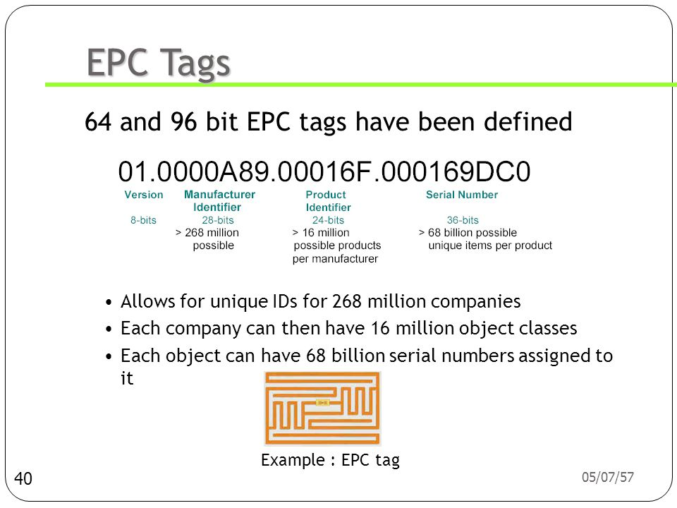 64 and 96 bit EPC tags have been defined