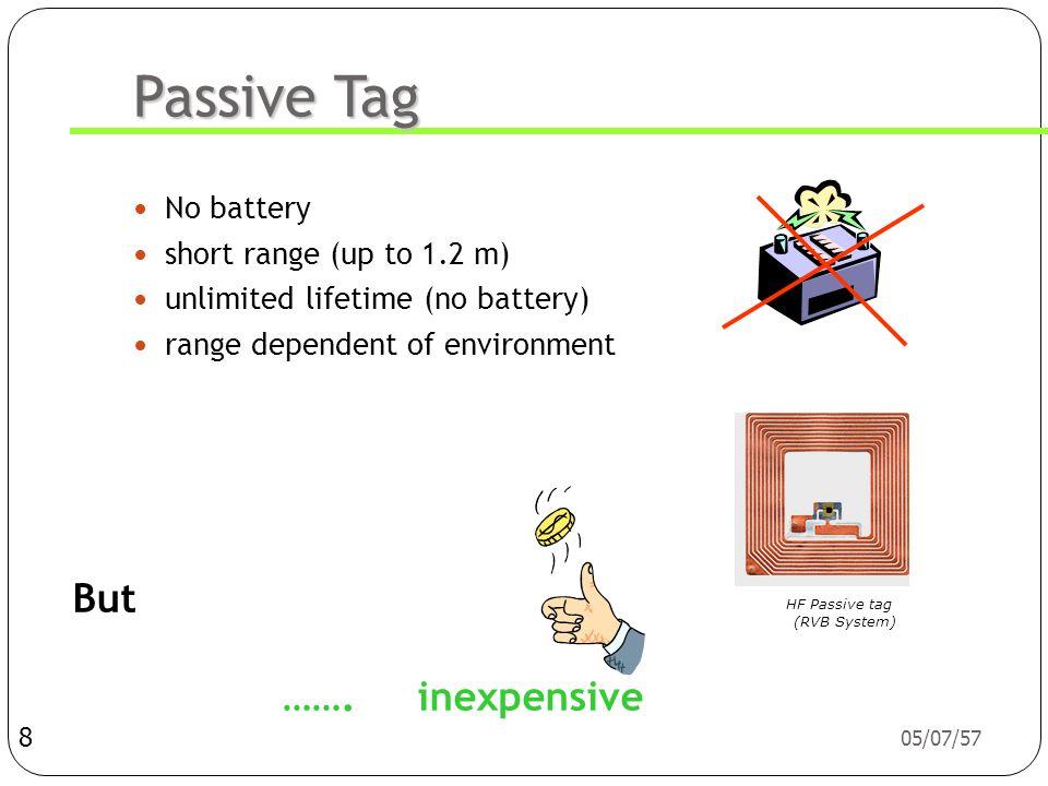 HF Passive tag (RVB System)