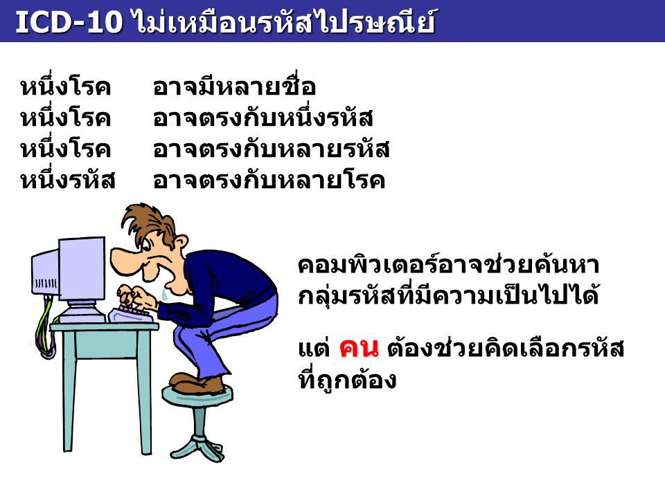 ICD-10 ไม่เหมือนรหัสไปรษณีย์