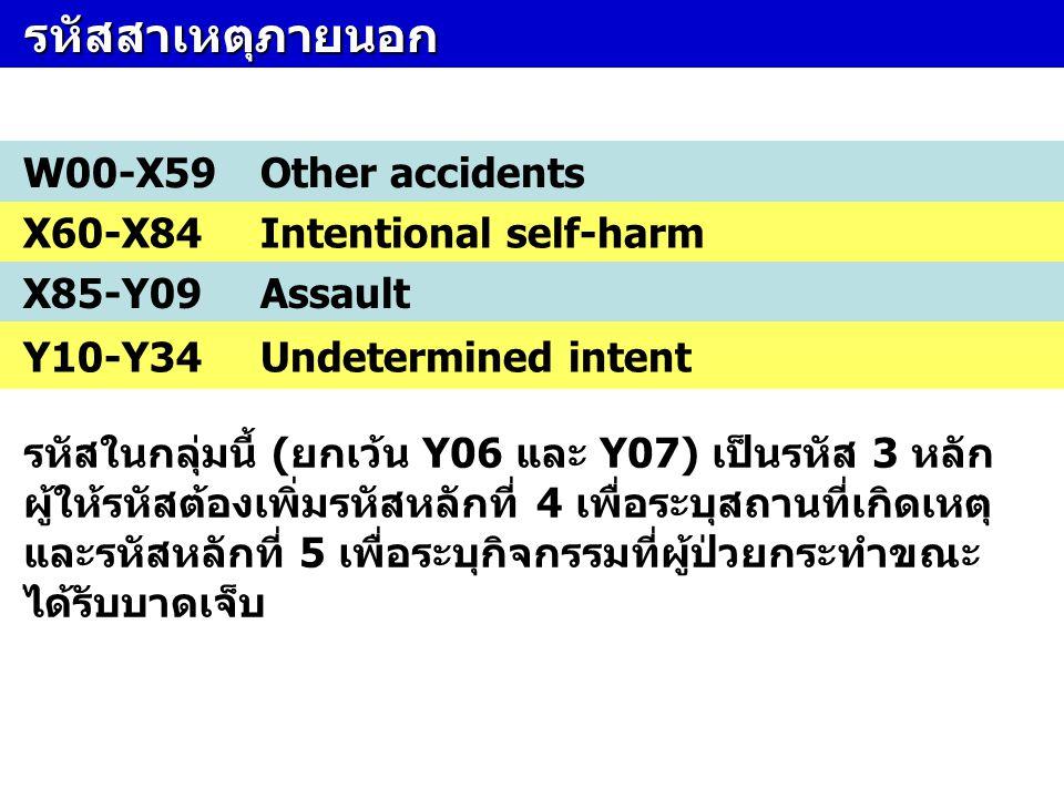 รหัสสาเหตุภายนอก W00-X59 Other accidents X60-X84 Intentional self-harm