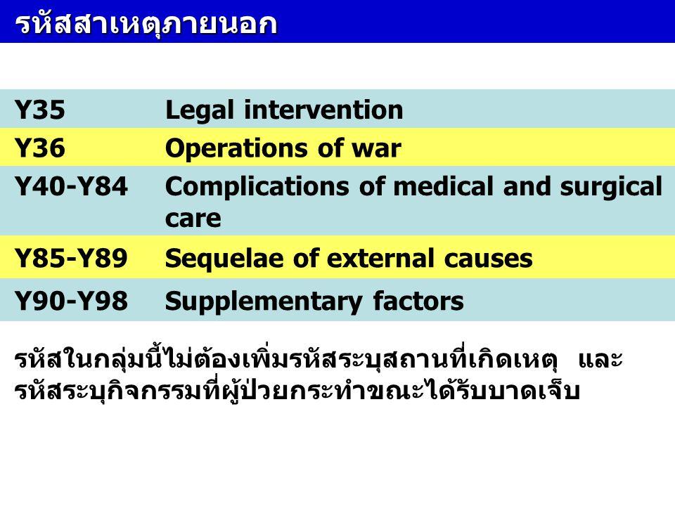 รหัสสาเหตุภายนอก Y35 Legal intervention Y36 Operations of war