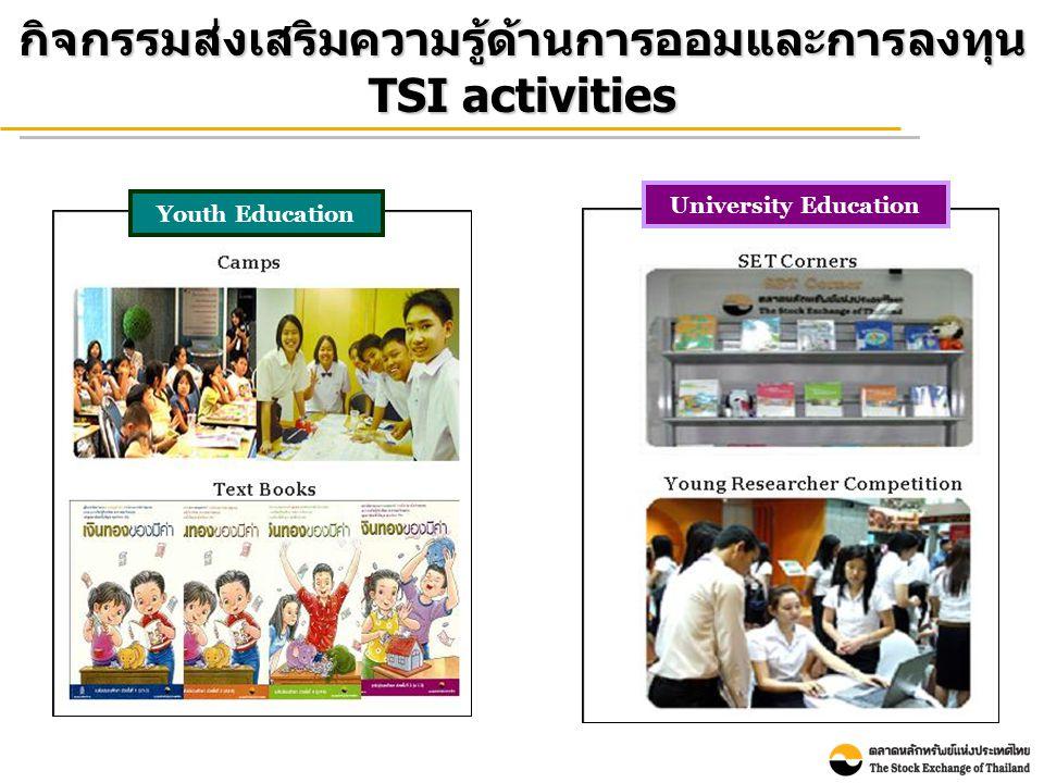 กิจกรรมส่งเสริมความรู้ด้านการออมและการลงทุน TSI activities