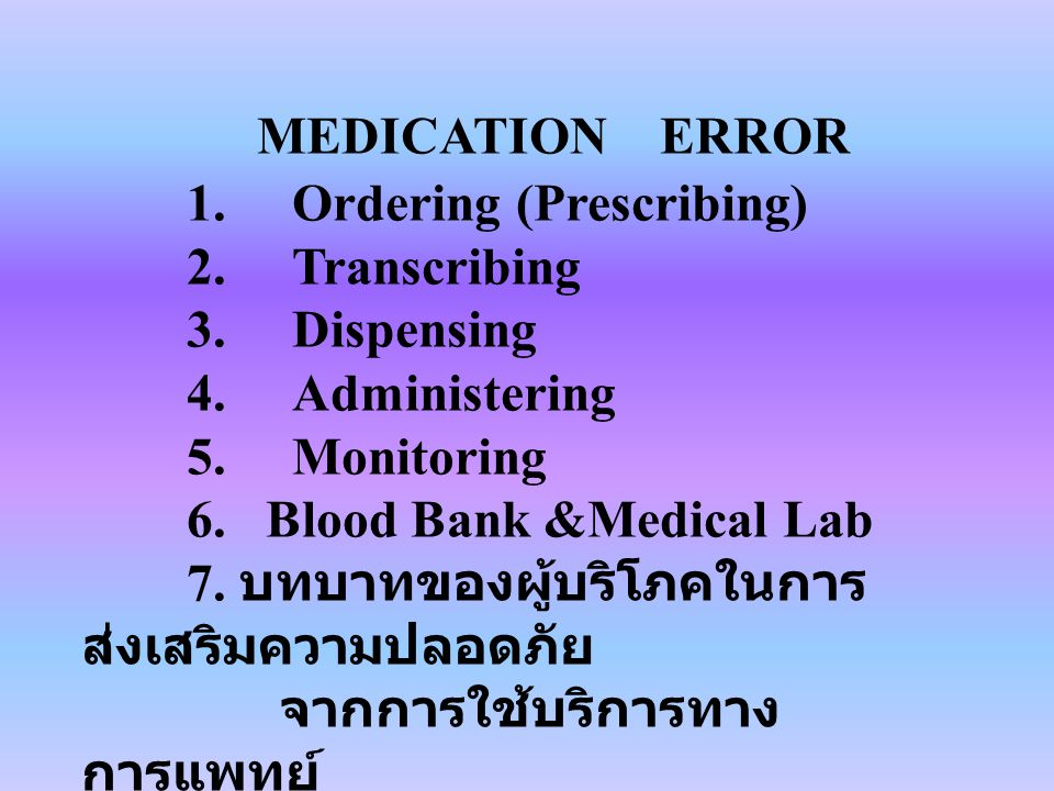 MEDICATION ERROR 1. Ordering (Prescribing) 2. Transcribing