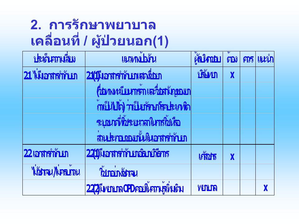 2. การรักษาพยาบาลเคลื่อนที่ / ผู้ป่วยนอก(1)