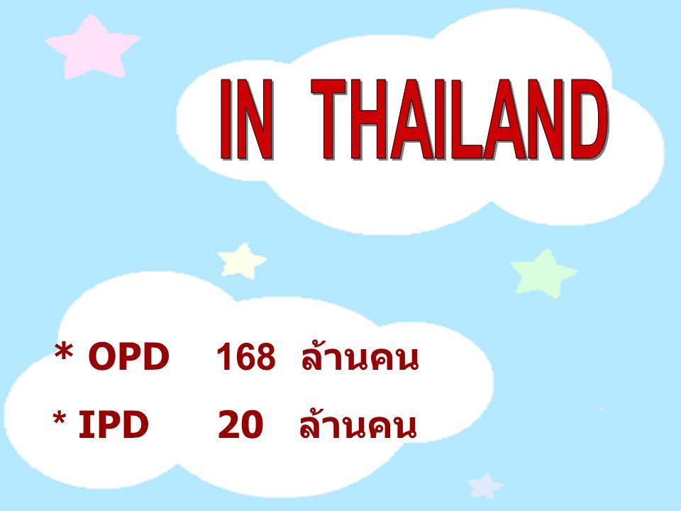 IN THAILAND * OPD 168 ล้านคน * IPD 20 ล้านคน