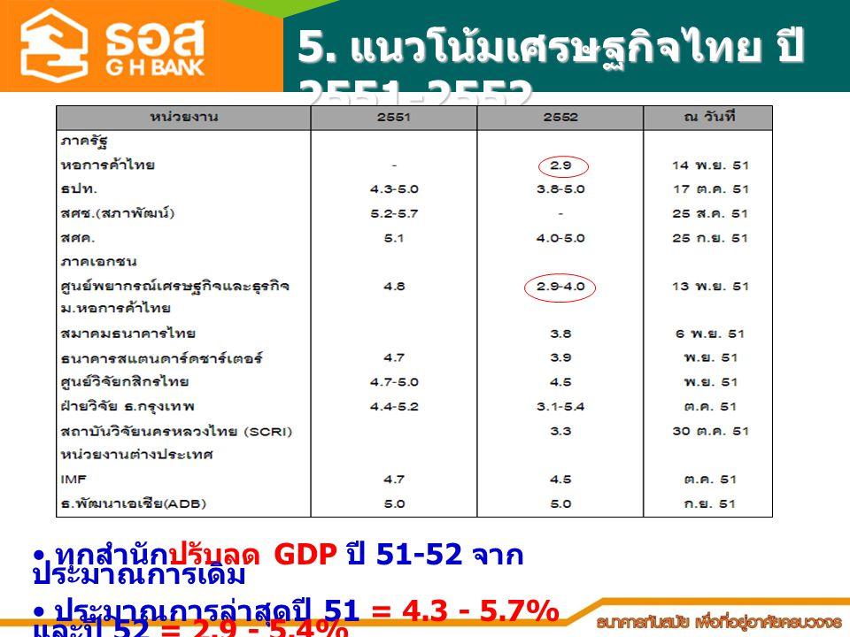 5. แนวโน้มเศรษฐกิจไทย ปี 2551-2552