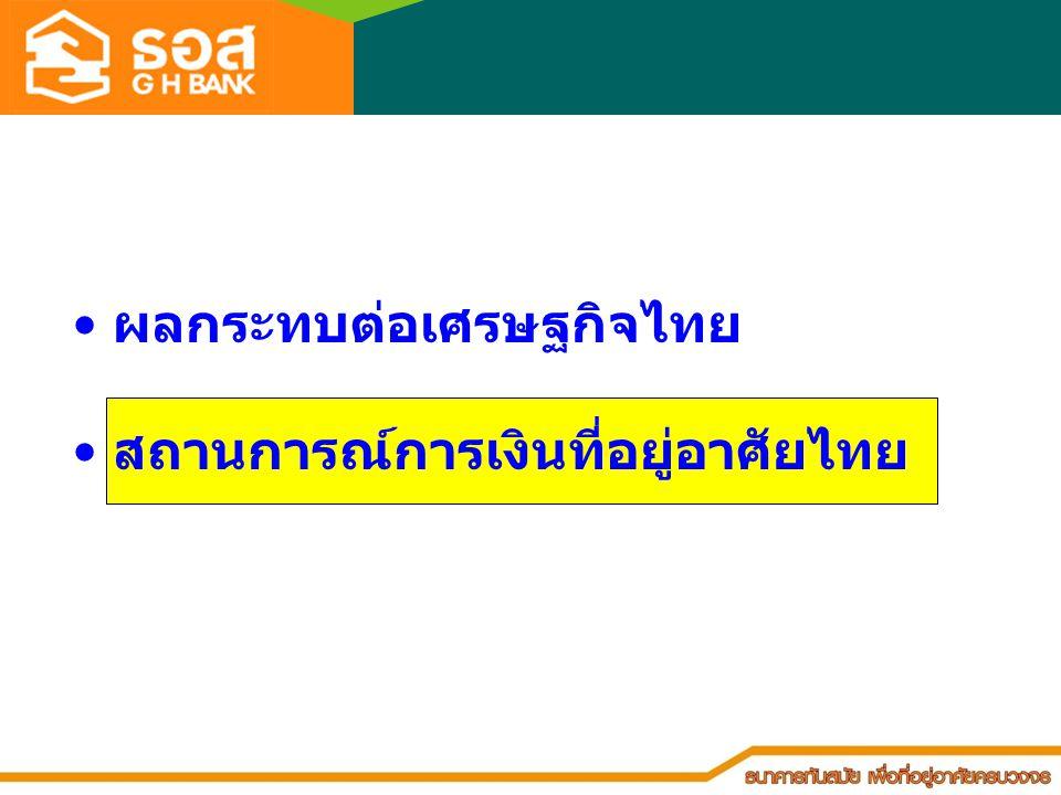 ผลกระทบต่อเศรษฐกิจไทย