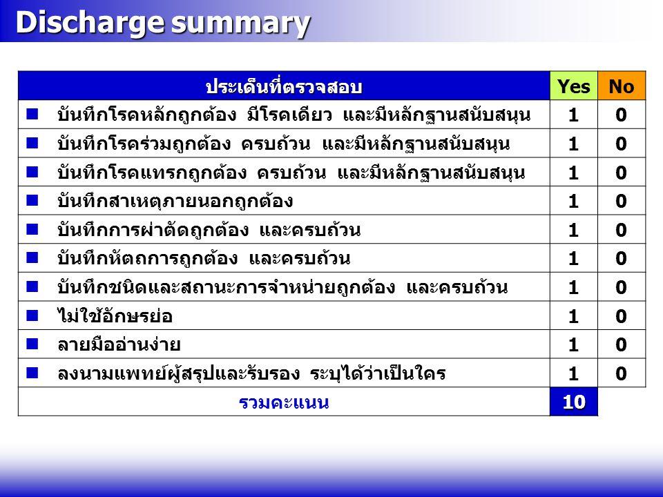 Discharge summary ประเด็นที่ตรวจสอบ Yes No