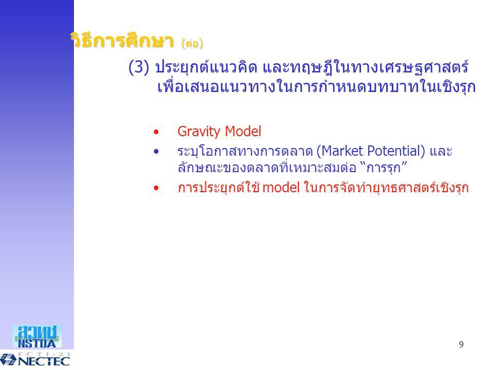 วิธีการศึกษา (ต่อ) (3) ประยุกต์แนวคิด และทฤษฎีในทางเศรษฐศาสตร์เพื่อเสนอแนวทางในการกำหนดบทบาทในเชิงรุก.