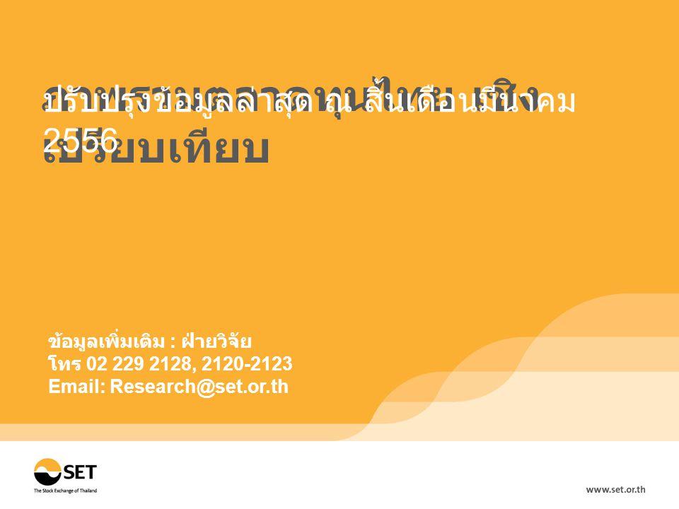 ภาพรวมตลาดทุนไทย เชิงเปรียบเทียบ