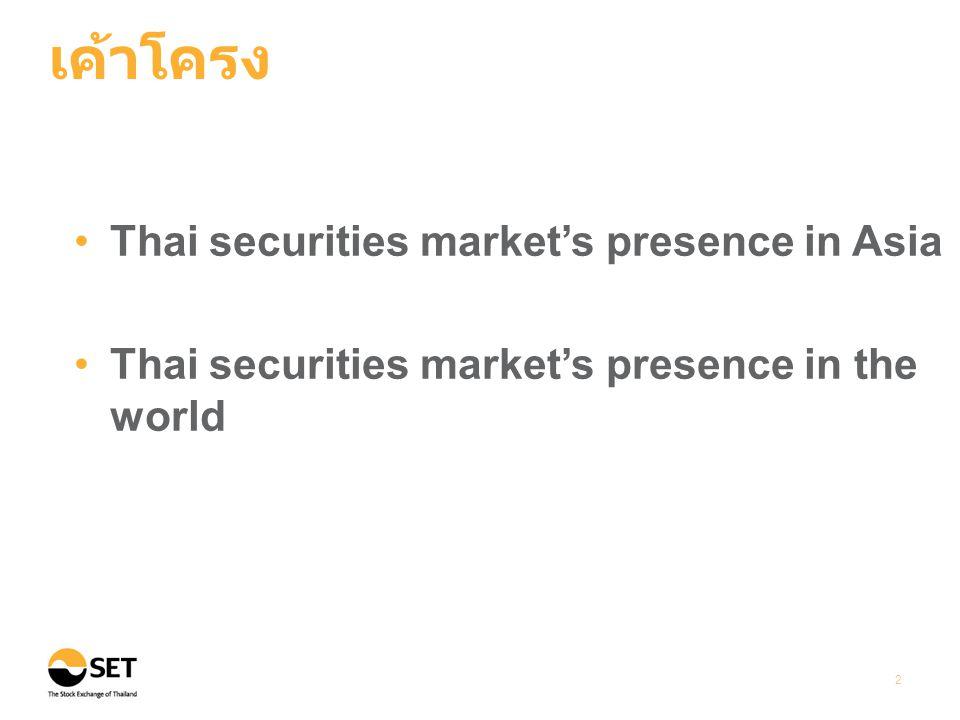 เค้าโครง Thai securities market's presence in Asia