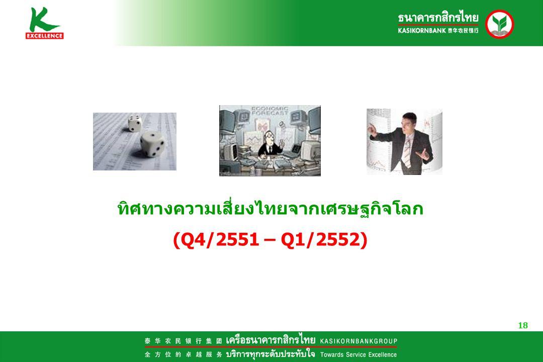 ทิศทางความเสี่ยงไทยจากเศรษฐกิจโลก (Q4/2551 – Q1/2552)
