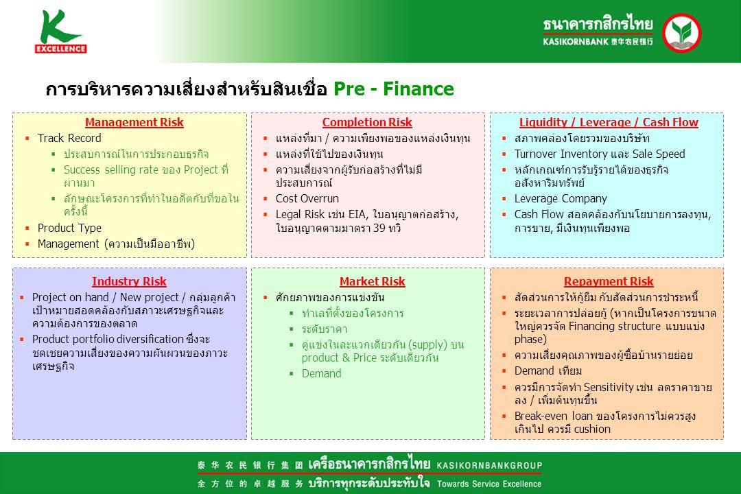 การบริหารความเสี่ยงสำหรับสินเชื่อ Pre - Finance