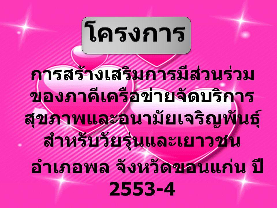 อำเภอพล จังหวัดขอนแก่น ปี 2553-4