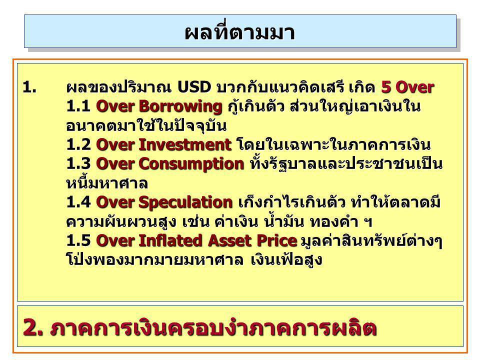 2. ภาคการเงินครอบงำภาคการผลิต