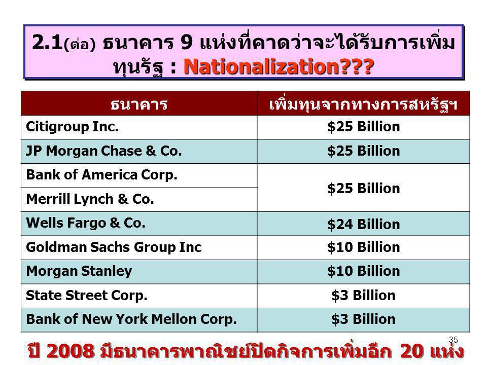 2.1(ต่อ) ธนาคาร 9 แห่งที่คาดว่าจะได้รับการเพิ่มทุนรัฐ : Nationalization