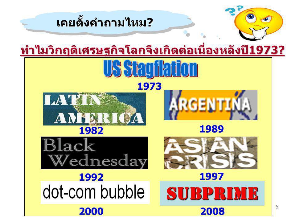 SUBPRIME US Stagflation เคยตั้งคำถามไหม
