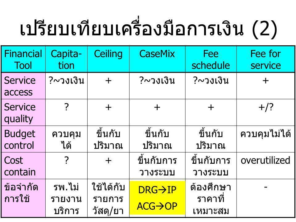 เปรียบเทียบเครื่องมือการเงิน (2)