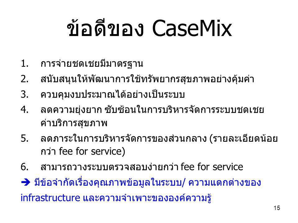 ข้อดีของ CaseMix การจ่ายชดเชยมีมาตรฐาน