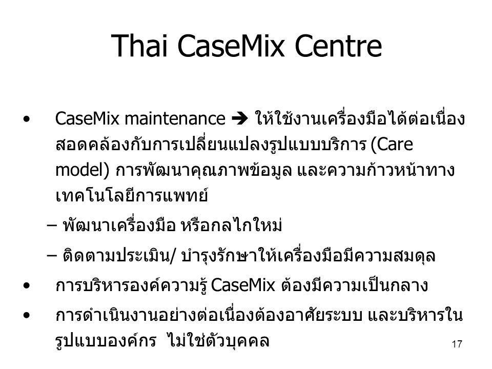 Thai CaseMix Centre