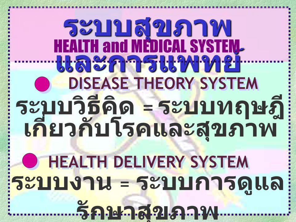 ระบบสุขภาพและการแพทย์