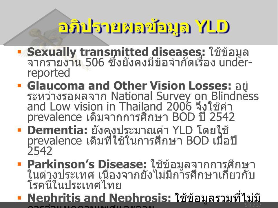 อภิปรายผลข้อมูล YLD Sexually transmitted diseases: ใช้ข้อมูลจากรายงาน 506 ซึ่งยังคงมีข้อจำกัดเรื่อง under-reported.